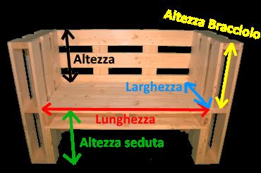 Pallet panchina for Panchina bancali